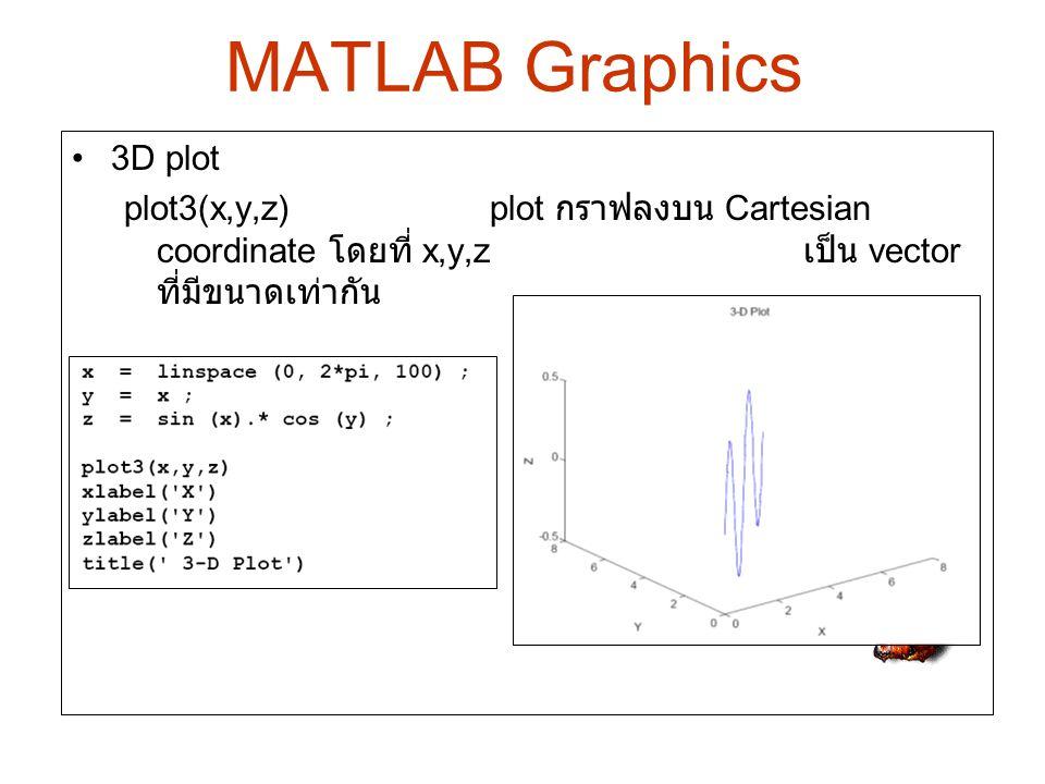 MATLAB Graphics 3D plot : mesh หรือ การเขียนผิวลายเส้น mesh(X,Y,Z,C)plot กราฟลงบน Cartesian coordinate (x ij,y ij,z ij ) โดยที่ X,Y,Z,C เป็น matrix ที่มีขนาด mxn (C กำหนดสีของแต่ละจุด ) mesh(x,y,z,C)plot กราฟลงบน Cartesian coordinate (x ij,y ij,z ij ) โดยที่ x,y เป็น vector และ Z,C เป็น matrix ที่มีขนาด mxn (C กำหนดสีของแต่ละจุด ) mesh(Z) เหมือนข้างบน แต่เป็นการ plot (i,j,zij) โดย z ต้องเป็น matrix meshc(…) เหมือน mesh แต่จะมี contour curve ใต้ภาพ meshz(…) เหมือน mesh แต่จะมีการเขียน grid ตามแกน x และ y ขนานแกน z waterfall(…) เหมือน mesh แต่จะมีการเขียน grid ตามแกนเดียว