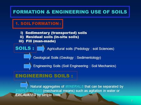 1 FORMATION & ENGINEERING USE OF SOILS 1.SOIL FORMATION : i) Sedimentary (transported) soils ii) Residual soils (in-situ soils) iii) Fill (man-made) SOILS.
