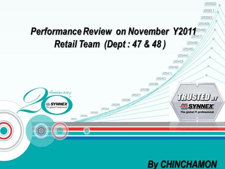 Performance Review on November Y2011 Retail Team (Dept : 47 & 48 ) Performance Review on November Y2011 Retail Team (Dept : 47 & 48 ) By CHINCHAMON.