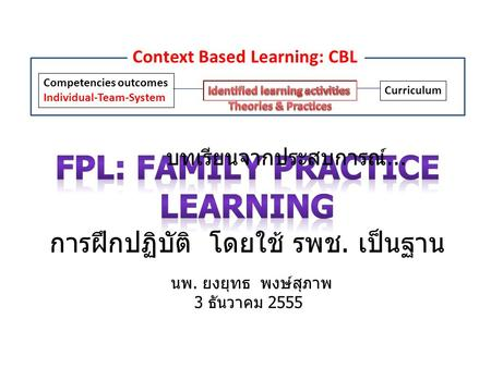 Competencies outcomes Individual-Team-System Identified learning activitiesCurriculum Context Based Learning: CBL นพ. ยงยุทธ พงษ์สุภาพ 3 ธันวาคม 2555 บทเรียนจากประสบการณ์...