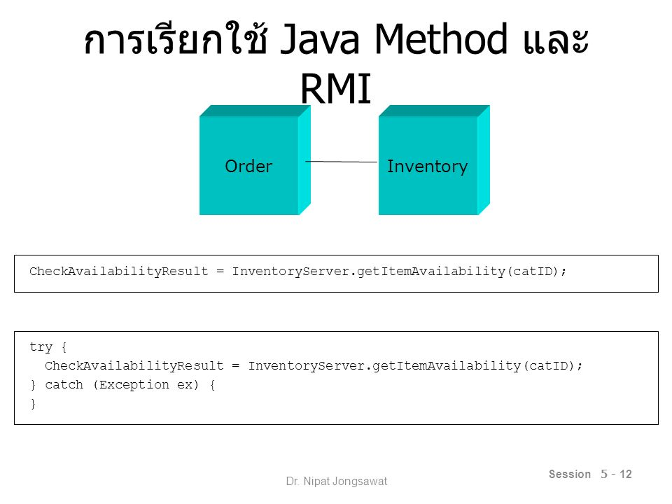 การทำงานของ RMI : Service Registering Session 5 - 13 Order Inventory Registry Register: InventoryServer Skeleton Dr.