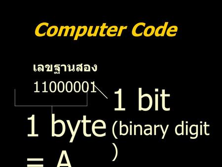 Computer Code เลขฐานสอง 11000001 1 bit (binary digit ) 1 byte = A.