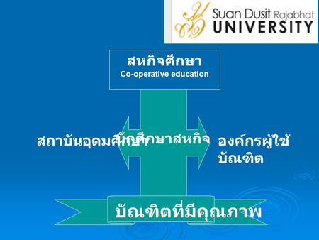 Co-operative education