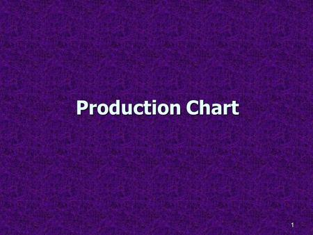 Production Chart.