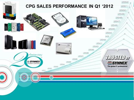 CPG SALES PERFORMANCE IN Q1 '2012. AGENDA: HI-LIGHT IN Q1 '2012 SALES PERFORMANCE IN Q1 '2012 Sale performance by brand, cscode CHANNEL SALES PERFORMANCE.