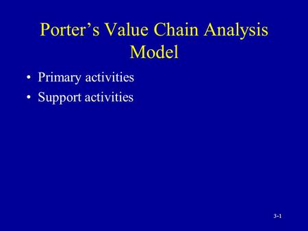 3-1 Porter's Value Chain Analysis Model Primary activities Support activities.