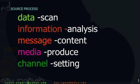 1 SOURCE PROCESS data -scan information -analysis message -content media -produce channel -setting.