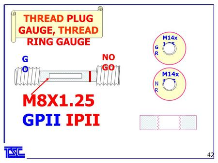 THREAD PLUG GAUGE, THREAD RING GAUGE