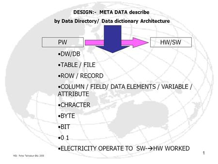 MIS: Pichai Takkabutr EAU 2005 1 DESIGN:- META DATA describe by Data Directory/ Data dictionary Architecture PWHW/SW DW/DB TABLE / FILE ROW / RECORD COLUMN.