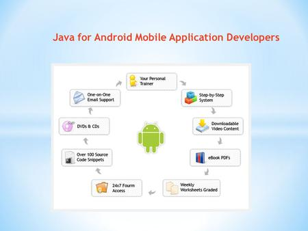 Java for Android Mobile Application Developers. * เลือก File  New  Android Application Project.