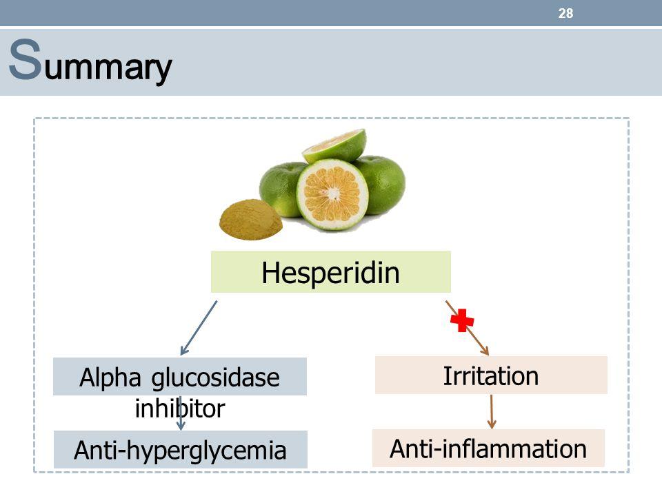 Alpha glucosidase inhibitor