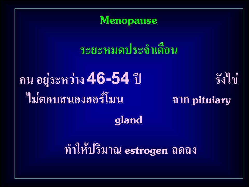 คน อยู่ระหว่าง 46-54 ปี รังไข่ ไม่ตอบสนองฮอร์โมน จาก pituiary gland