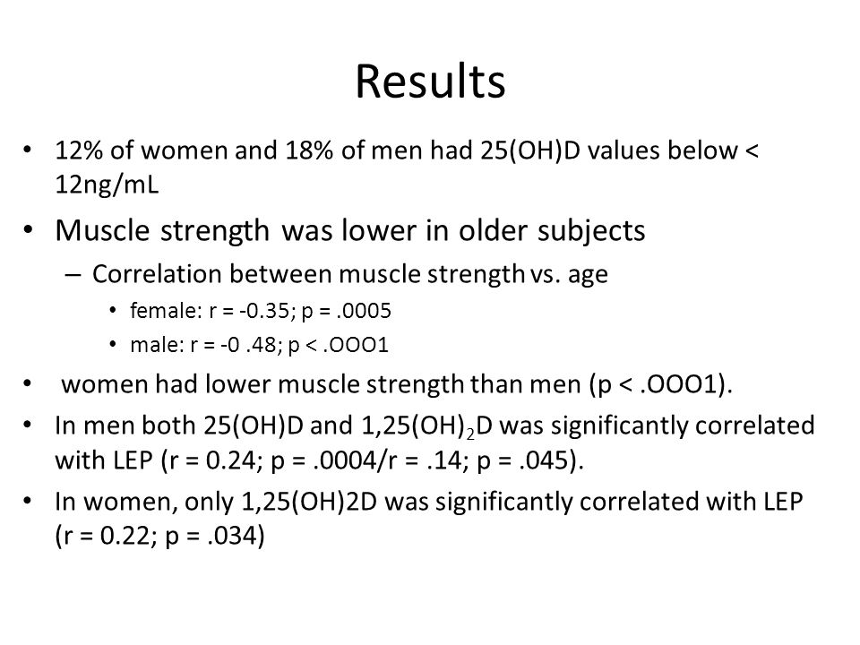 Results Muscle strength was lower in older subjects