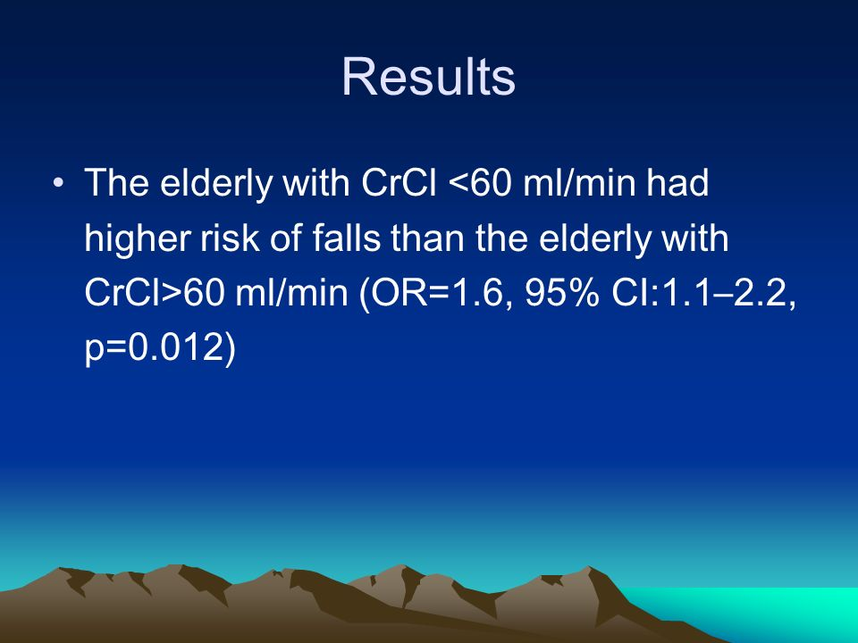 Results The elderly with CrCl <60 ml/min had higher risk of falls than the elderly with CrCl>60 ml/min (OR=1.6, 95% CI:1.1–2.2, p=0.012)