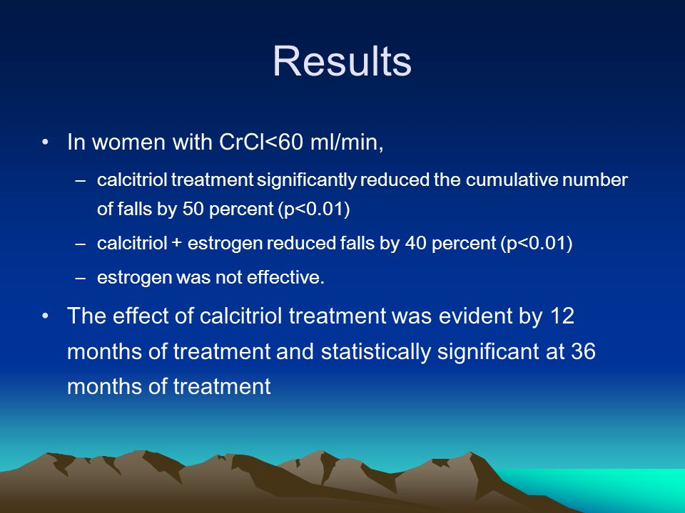 Results In women with CrCl<60 ml/min,
