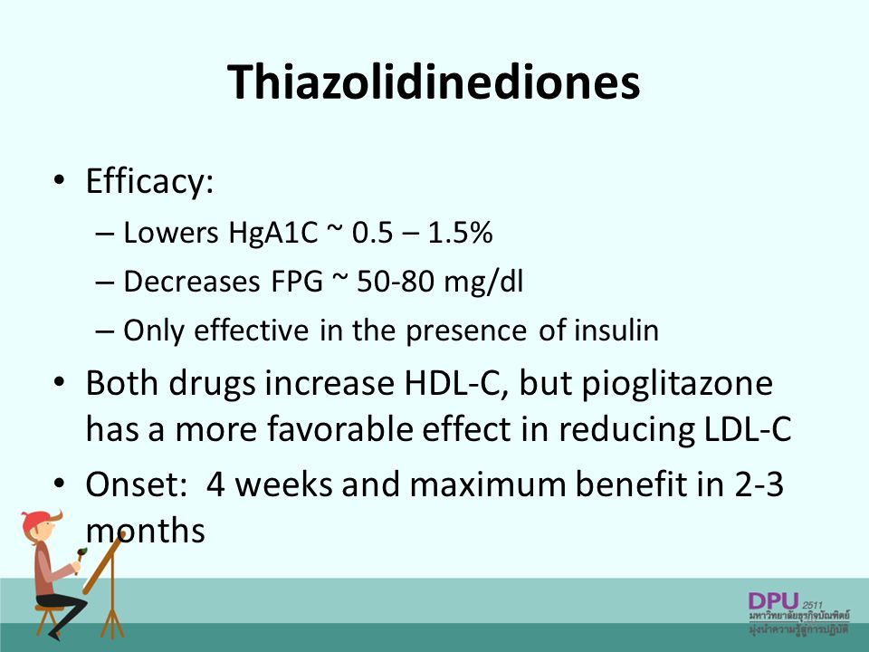 Thiazolidinediones Efficacy: