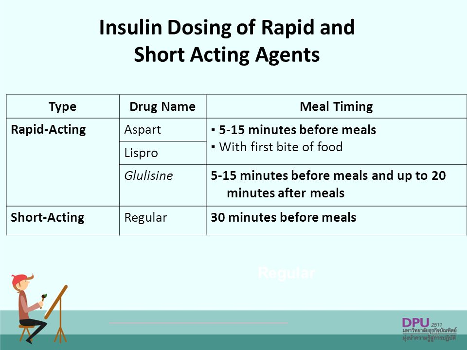 Insulin Dosing of Rapid and Short Acting Agents