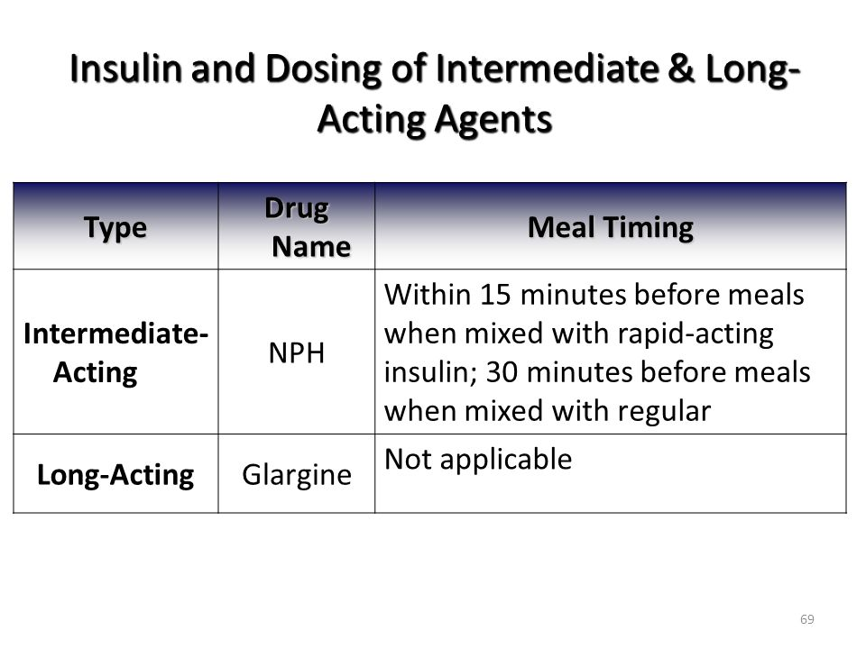 Insulin and Dosing of Intermediate & Long-Acting Agents