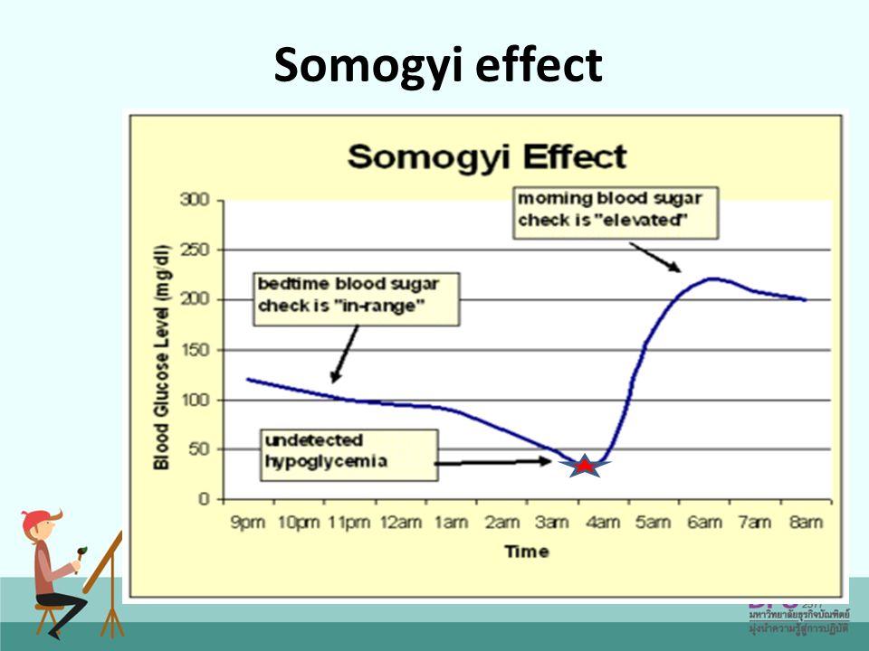 Somogyi effect