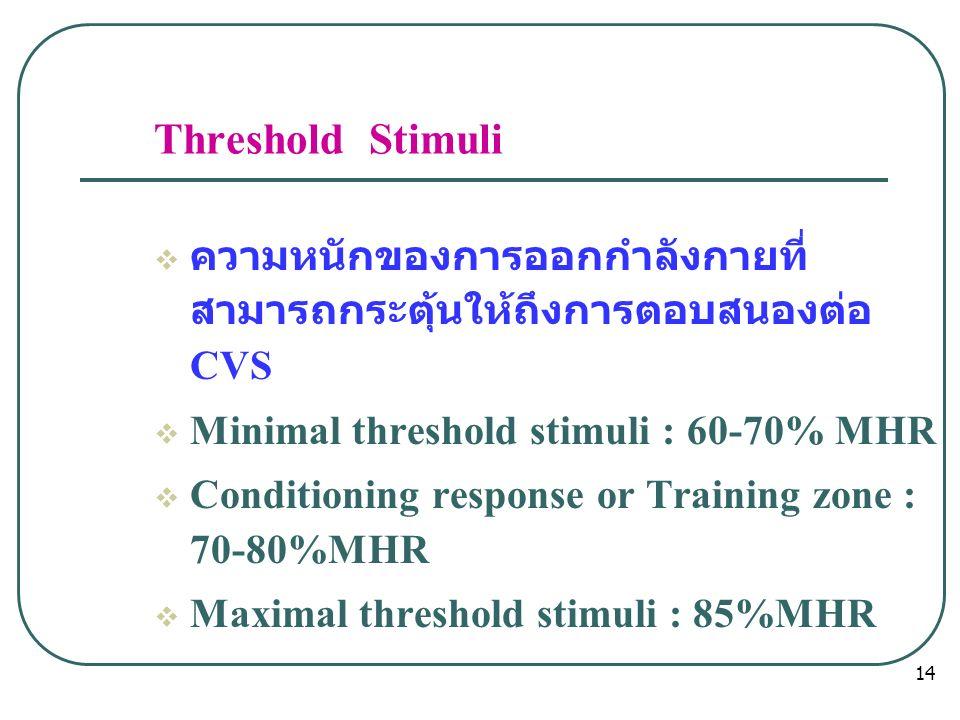 Threshold Stimuli ความหนักของการออกกำลังกายที่สามารถกระตุ้นให้ถึงการตอบสนองต่อ CVS. Minimal threshold stimuli : 60-70% MHR.