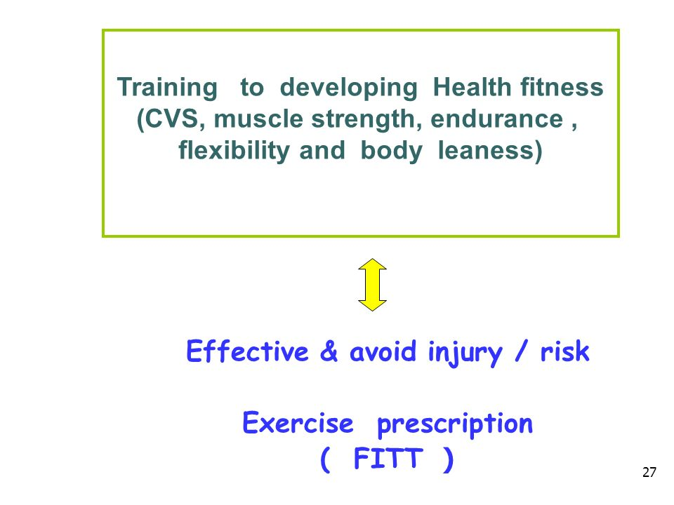 Effective & avoid injury / risk Exercise prescription ( FITT )