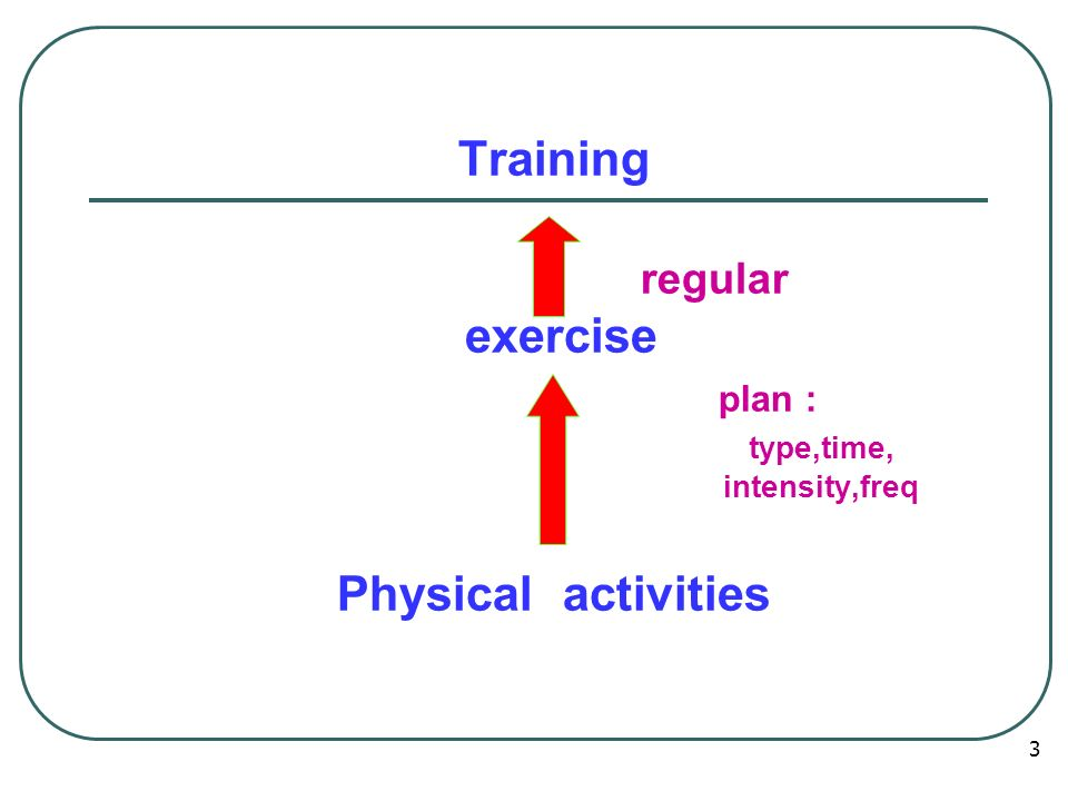 Training. regular exercise. plan :. type,time,