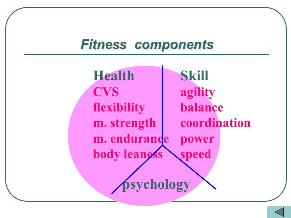 Health Skill Fitness components CVS agility flexibility balance