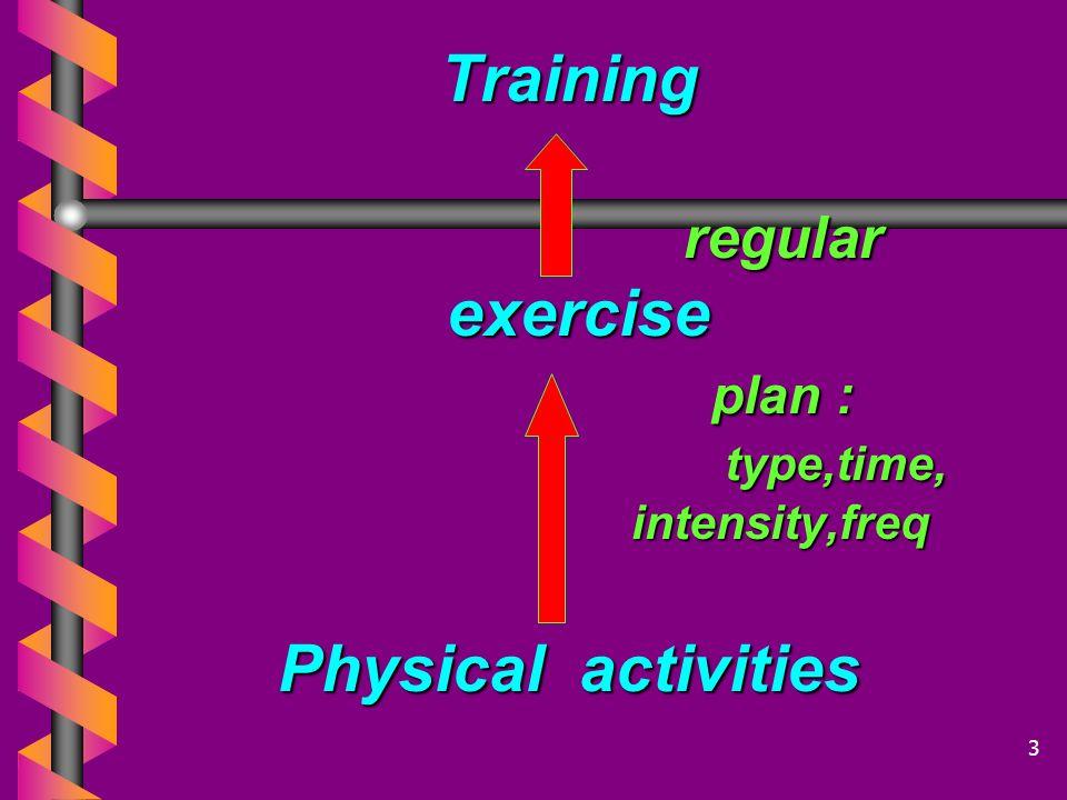 Training. regular exercise. plan :