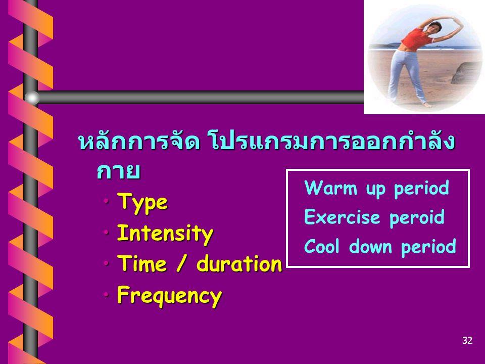หลักการจัด โปรแกรมการออกกำลังกาย
