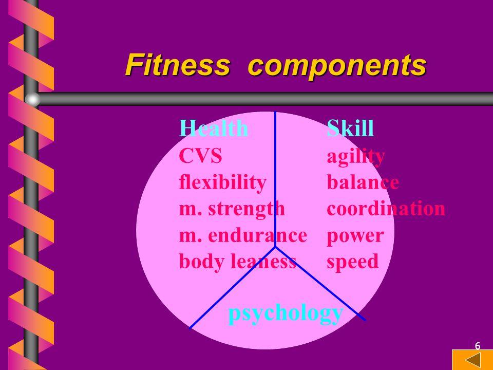 Fitness components Health Skill CVS agility flexibility balance