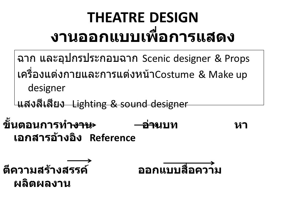THEATRE DESIGN งานออกแบบเพื่อการแสดง