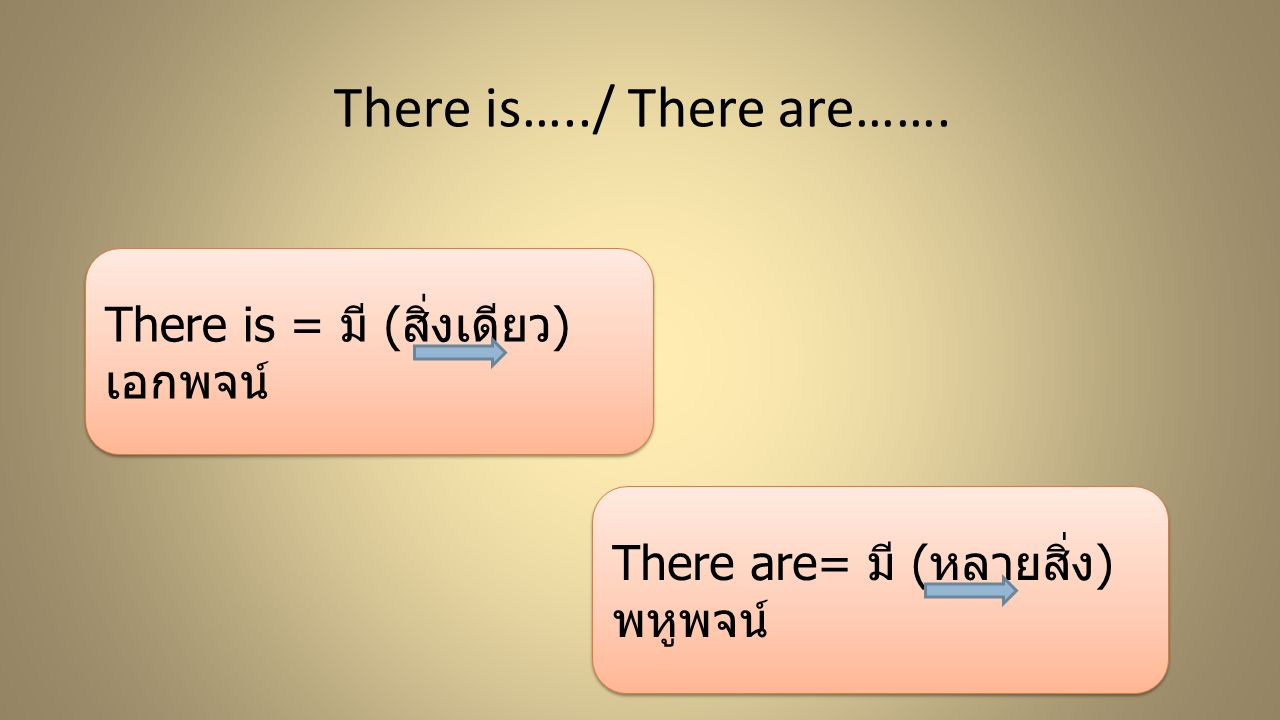 There is…../ There are……. There is = มี (สิ่งเดียว) เอกพจน์