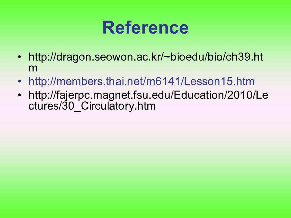 Reference http://dragon.seowon.ac.kr/~bioedu/bio/ch39.htm