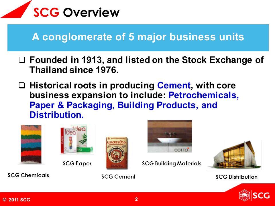 SCG Building Materials