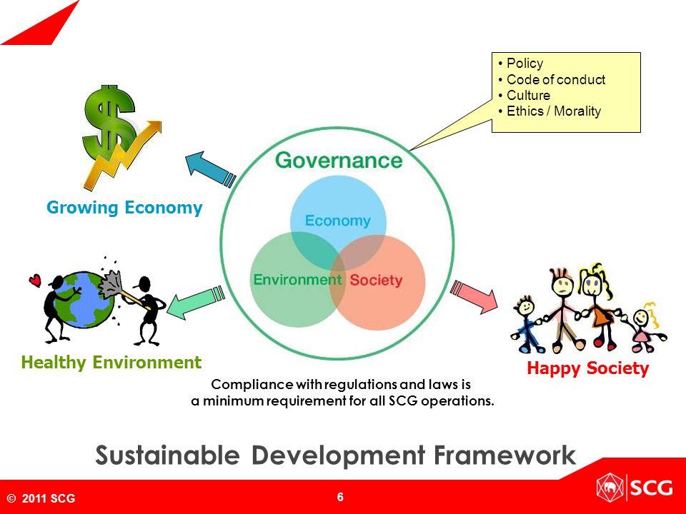 Sustainable Development Framework