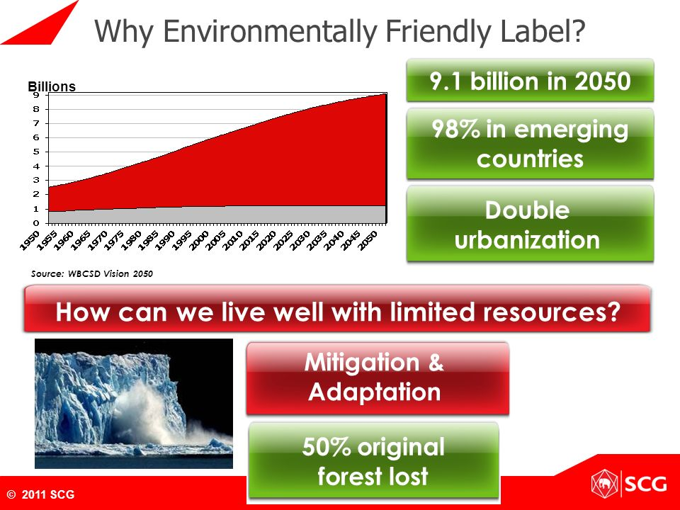 Why Environmentally Friendly Label