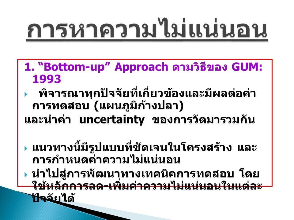 การหาความไม่แน่นอน 1. Bottom-up Approach ตามวิธีของ GUM: 1993