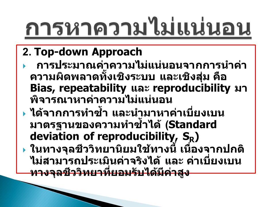 การหาความไม่แน่นอน 2. Top-down Approach