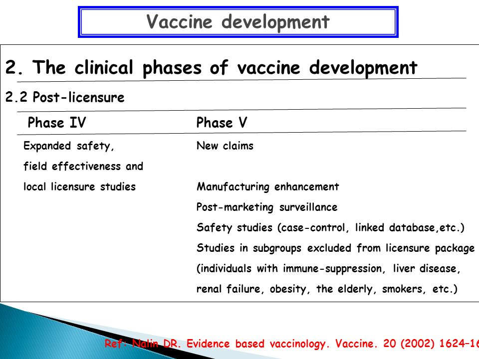 2. The clinical phases of vaccine development