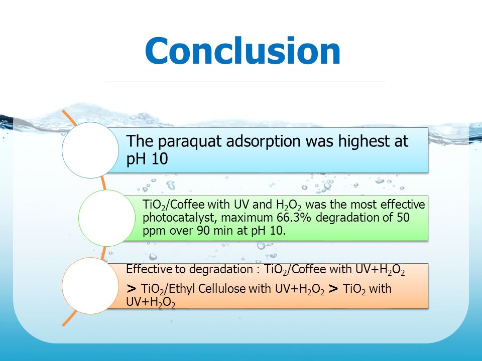 Conclusion The paraquat adsorption was highest at pH 10