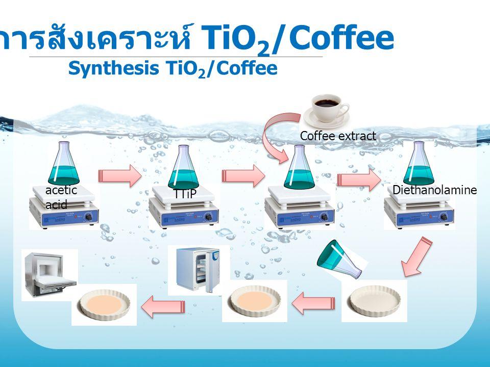 วิธีการสังเคราะห์ TiO2/Coffee