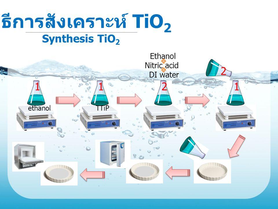 วิธีการสังเคราะห์ TiO2