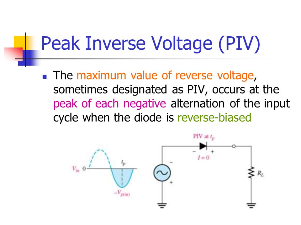 Peak Inverse Voltage (PIV)