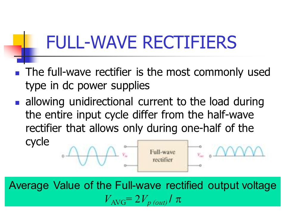 Average Value of the Full-wave rectified output voltage