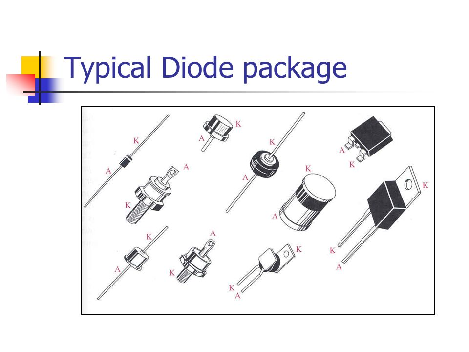 Typical Diode package