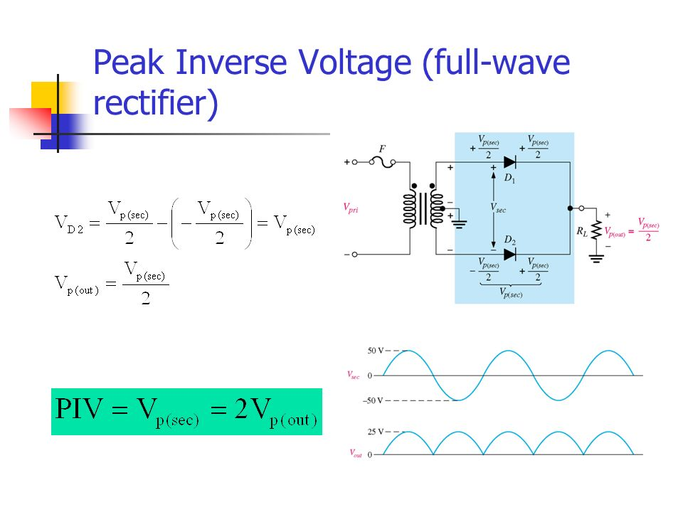 Peak Inverse Voltage (full-wave rectifier)