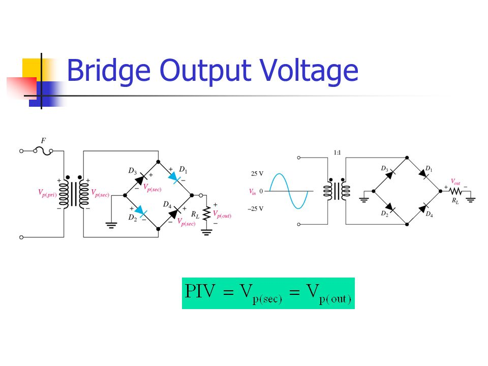 Bridge Output Voltage
