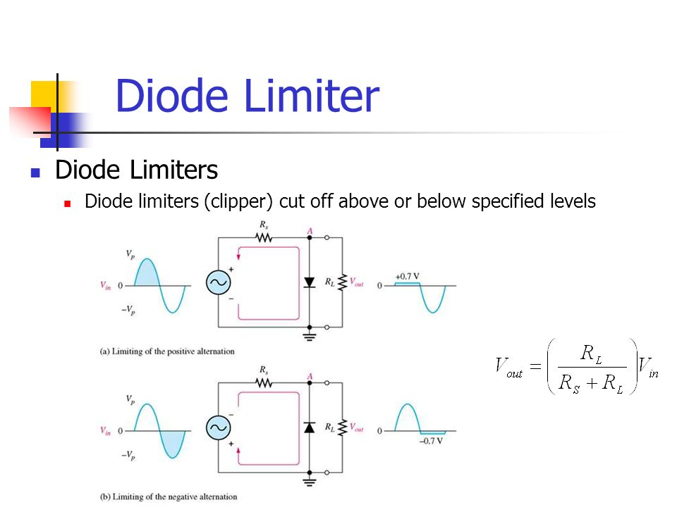 Diode Limiter Diode Limiters