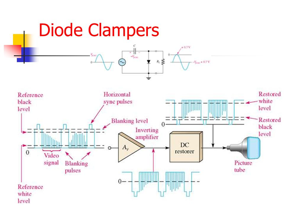 Diode Clampers
