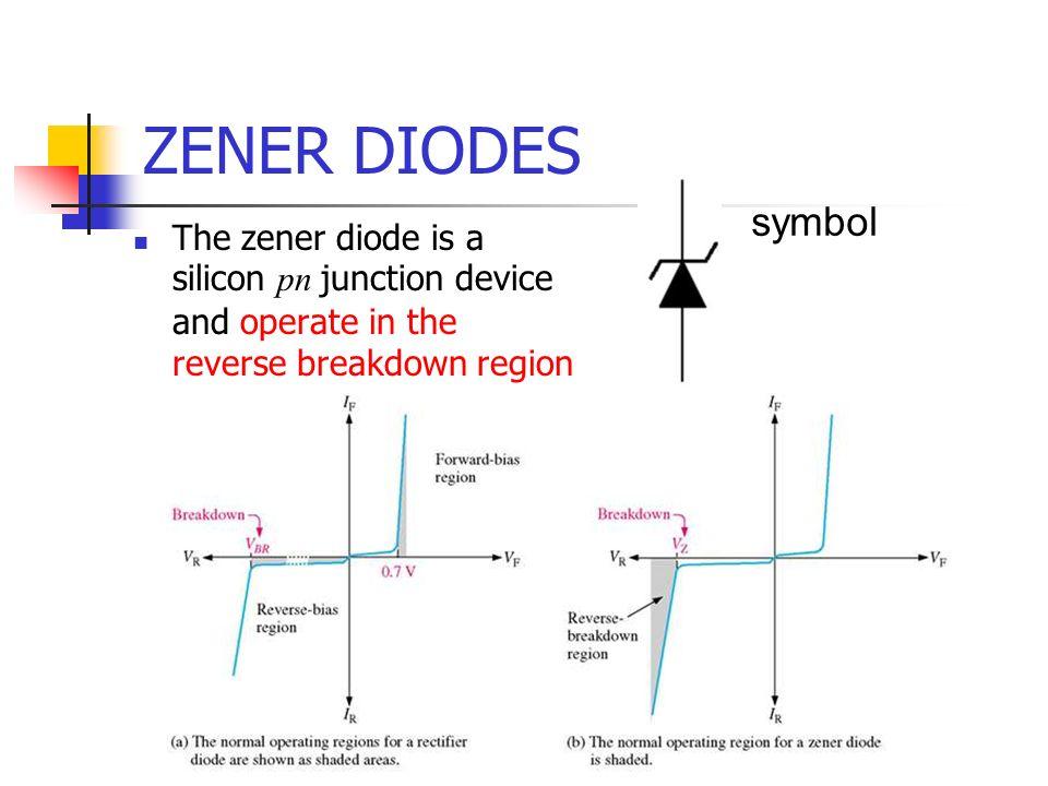 ZENER DIODES symbol.